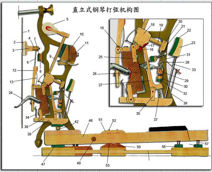 立式钢琴结构图